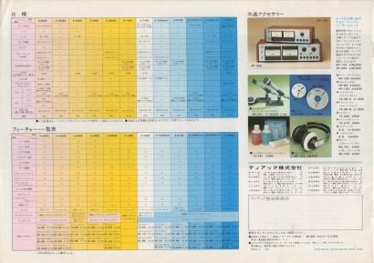 197505TEaC_Total_OT-7.jpeg